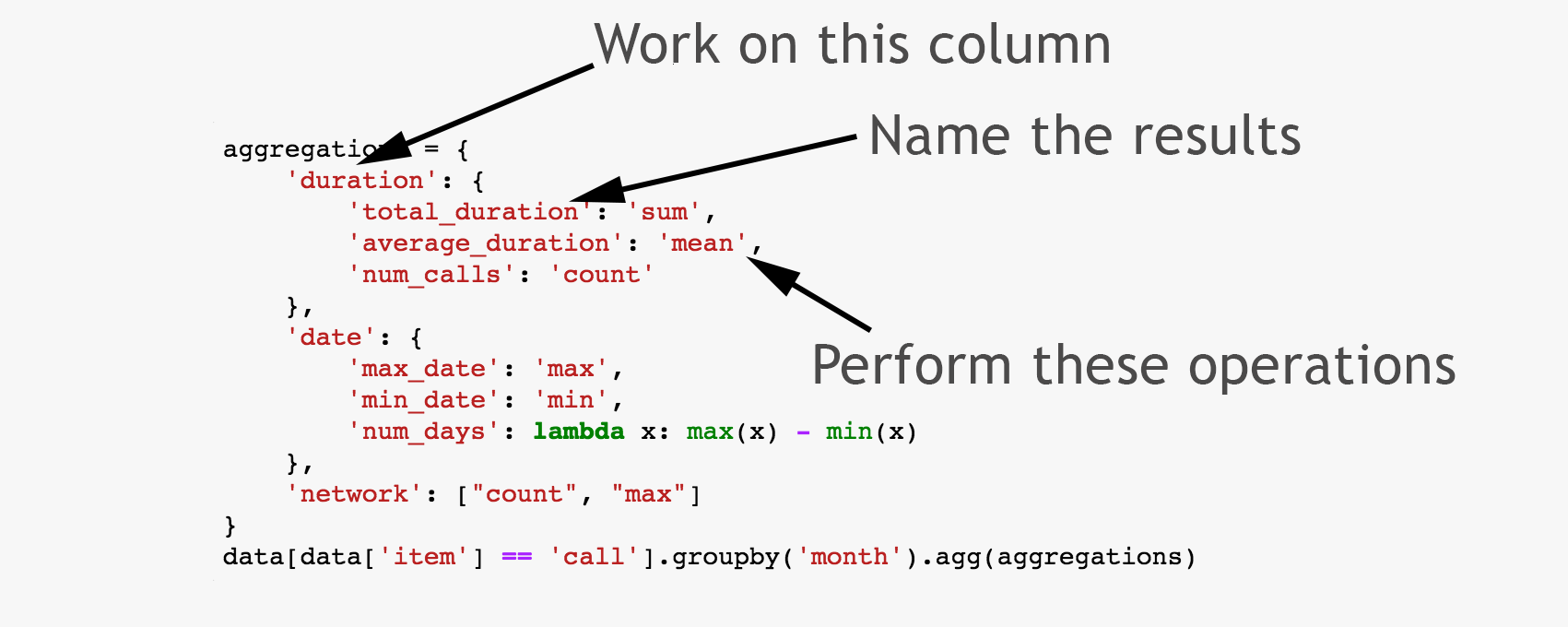 Aggregating statistics for multiple columns in pandas with groupby