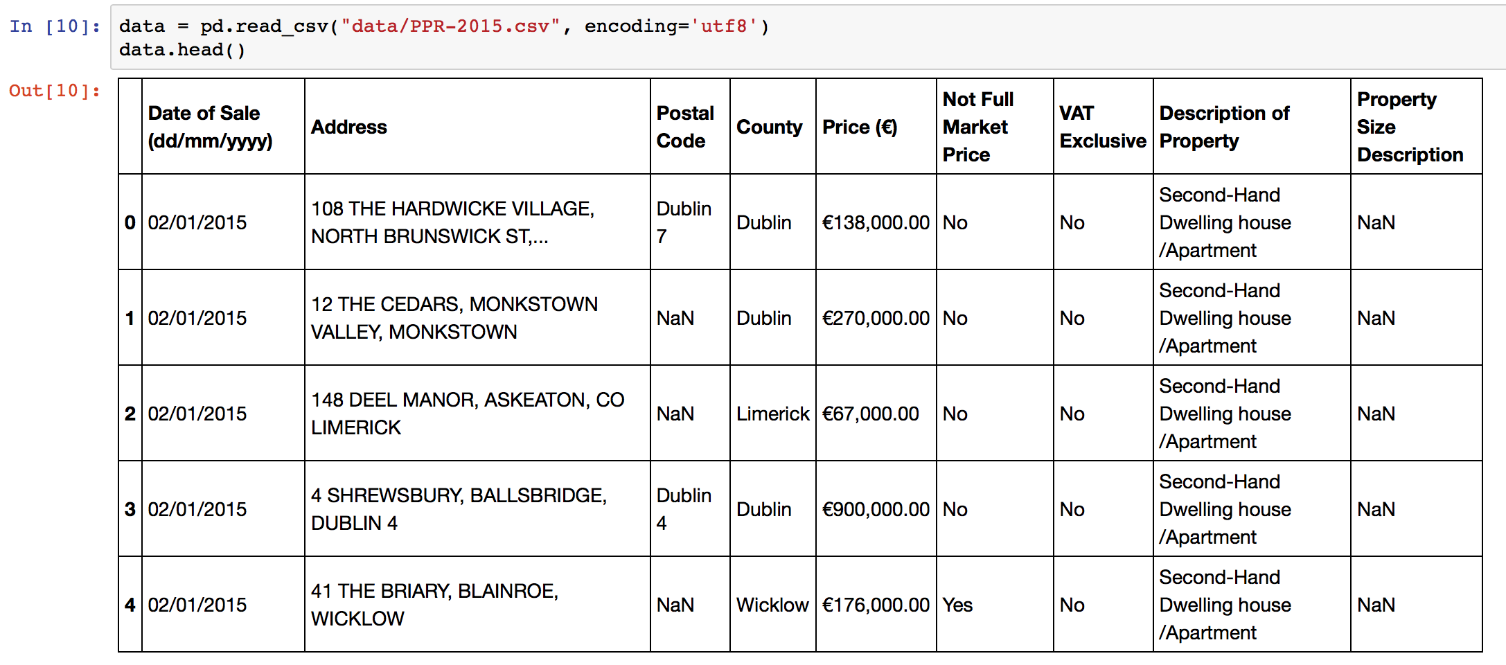 """Sample geocoding data downloaded from the Irish property price register. Note the column """"Address"""" is used as input from your input CSV file."""