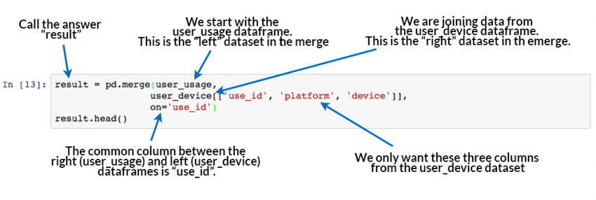Pandas merging explained with a breakdown of the command parameters.