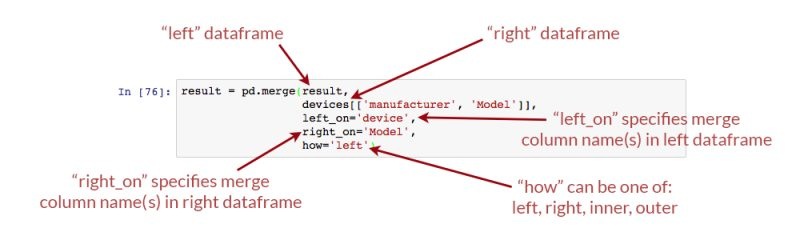 You can merge data sets with different join variable names in each.