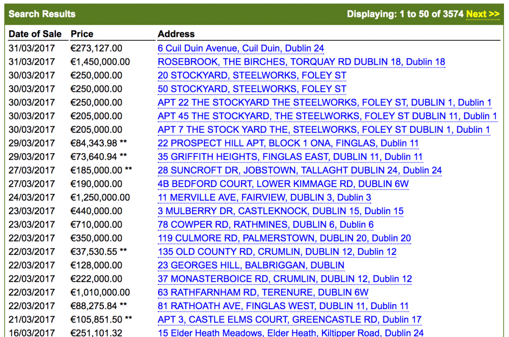 property price register entries, non geocoded, with address and price listed.